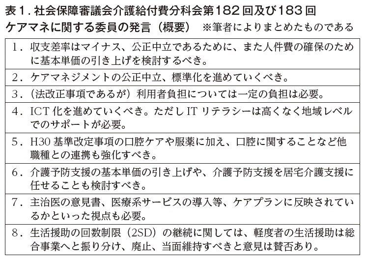 居宅介護支援の報酬改定の行方/石山麗子(連載21)