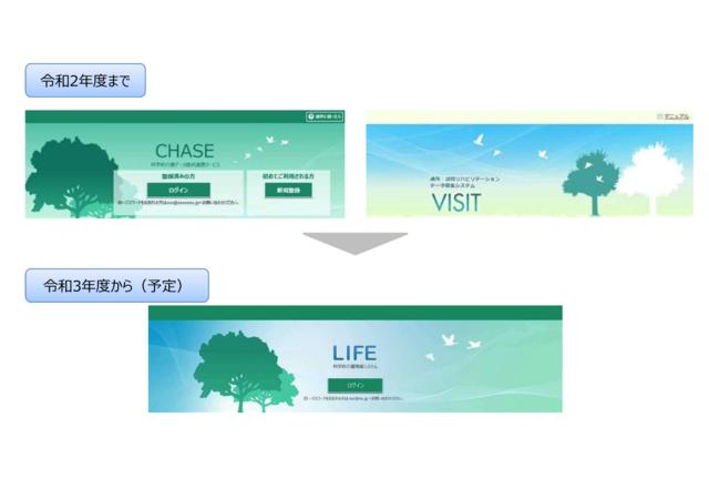 厚労省 LIFE関連加算のデータ提出項目案