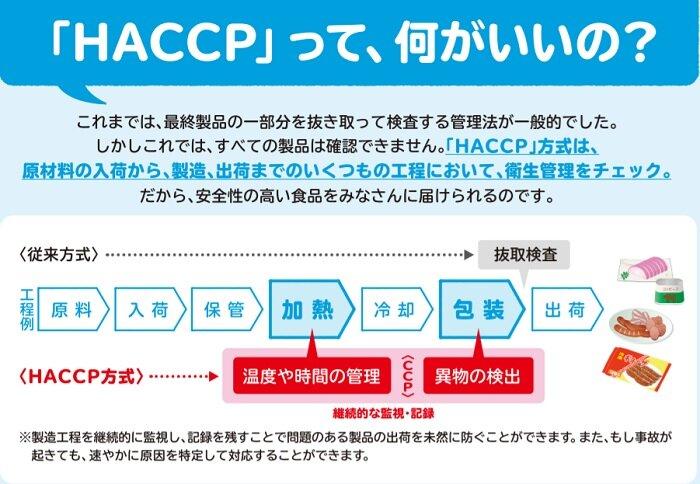 東京海上日動BLS 調理時の中心温度管理 毎月衛生検査を実施