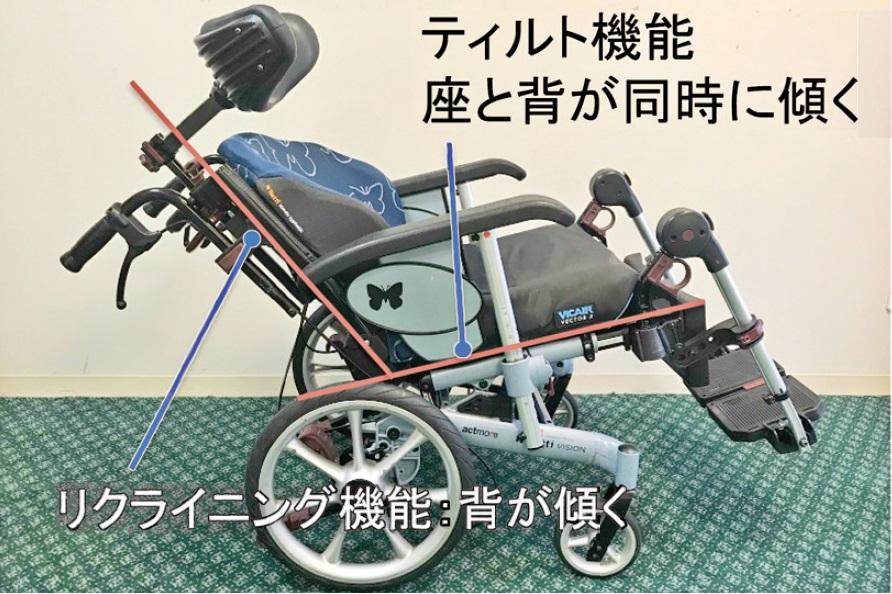 (写真2)ティルト・リクライニング車いす