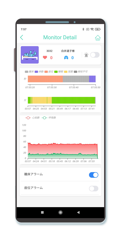 睡眠などのバイタルデータをリアルタイムで表示