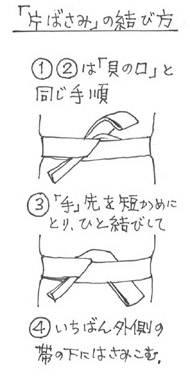 第6回 角帯の結び方(2)