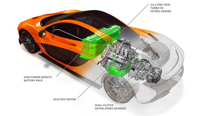 マクラーレン P1はプラグインハイブリッドで登場|McLaren