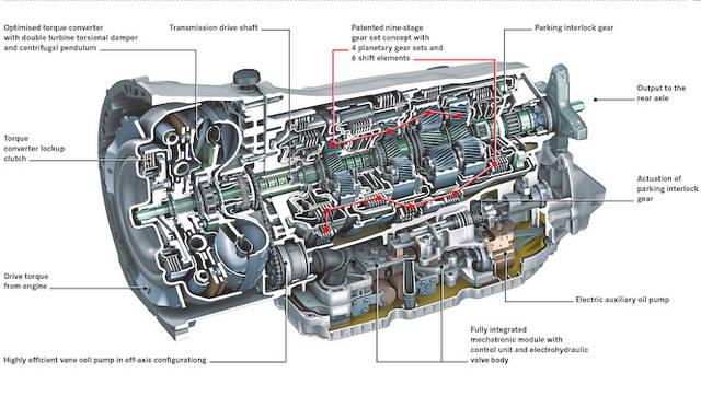 メルセデス・ベンツ 9段ATをEクラスに搭載|Mercedes-Benz