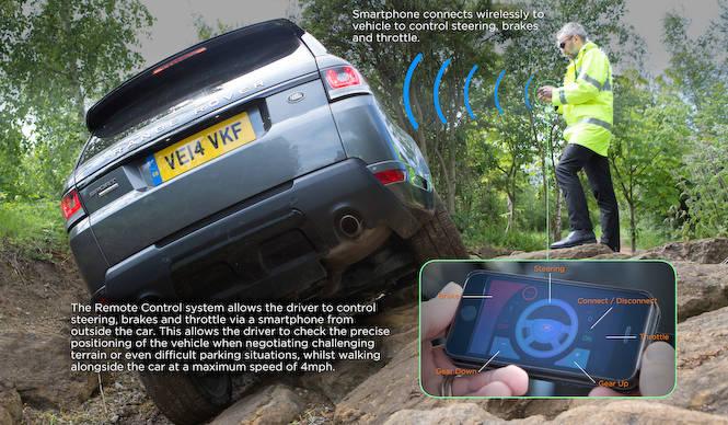 スマートフォンで操作できるレンジローバースポーツ|Jaguar Land Rover