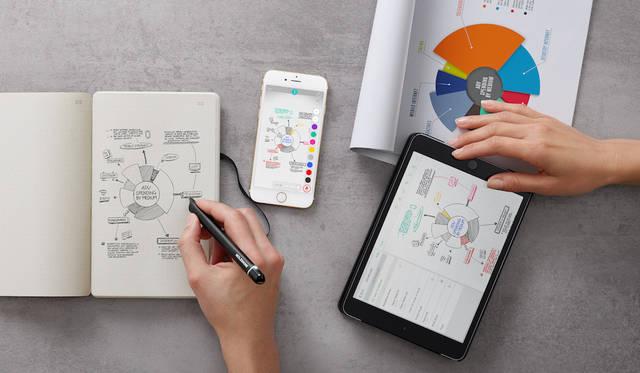 アナログとデジタルを繋ぐ「スマートライティングセット」|MOLESKINE