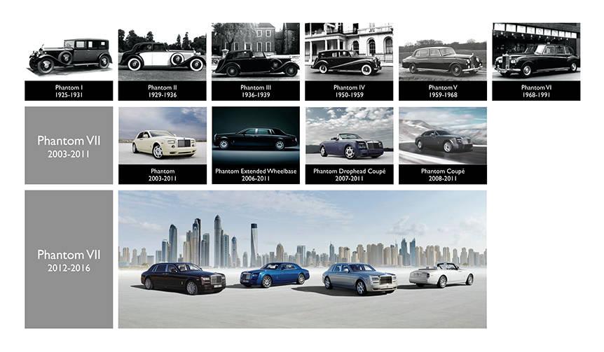 新作ファントムを7月末に『ザ・グレート・エイト・ファントム展』で発表 Rolls-Royce