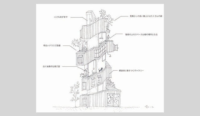 <strong>特集|OPENERS的ニッポンの女性建築家 大西麻貴</strong> 『二重螺旋の家』 (百田有希と共同設計)