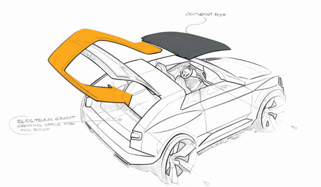 <strong>Audi crosslane coup&eacute;|アウディ クロスレーン クーペ</strong><br />取り外したルーフトップはリヤに格納できるようだ