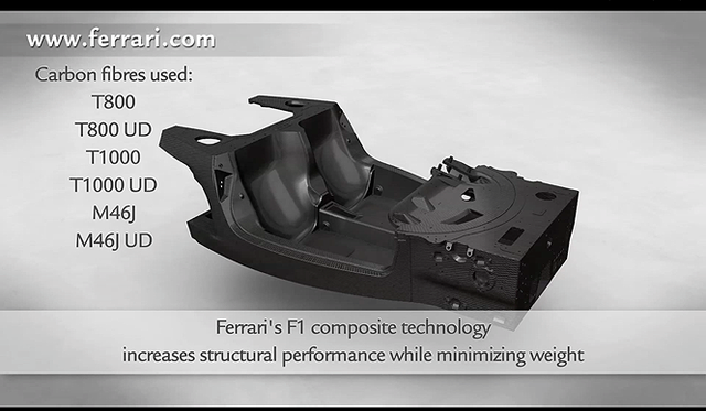 <strong>Ferrari Carbon Composite Chassis フェラーリ カーボンコンポジットシャシー</strong>