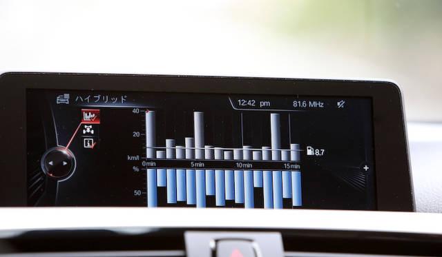 <strong>BMW ActiveHybrid 3|ビー・エム・ダブリュー アクティブ ハイブリッド 3</strong><br />デイスプレイに表示される燃費計は1分ごとの表示。上の写真では、意図的にさまざまなモード設定や走行パターンを試した後なので数値がバラついてしまっている