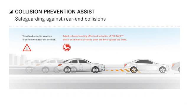 後方から先行車両に追突してしまう事故をふせぐ「コリジョン プリヴェンション プラス」