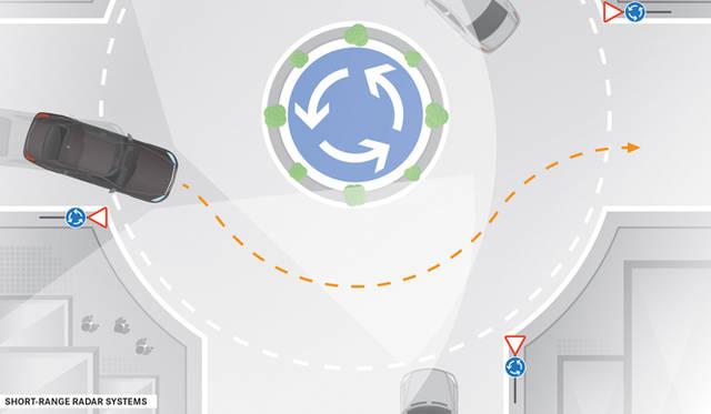 ロータリー式の交差点や信号、横断歩道、自転車や歩行者、さらには路上駐車の車両など、混沌とした21世紀の道で、「S 500 インテリジェントドライブ リサーチカー」が無事、自動運転に成功した