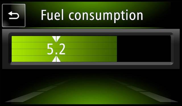 インフォテイメントシステム「R&GO」での燃費表示画面
