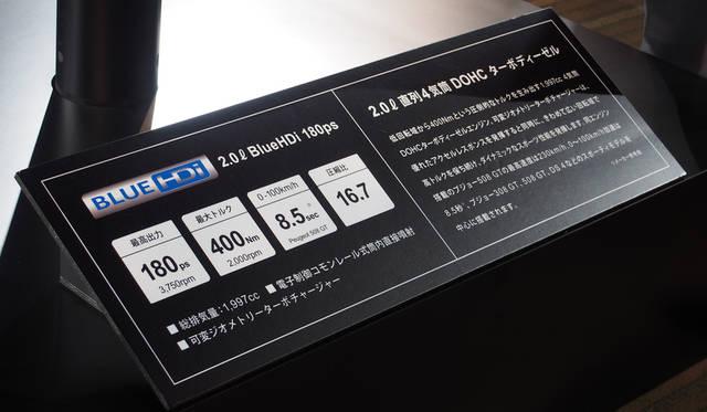 2.0リッターには出力の異なる2機種が用意
