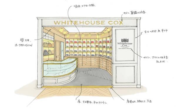 ホワイトハウスコックスのショップデザインをイメージしたイラスト