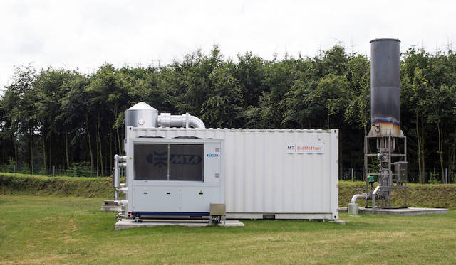 e-gas生成プラント