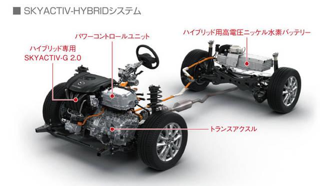 Mazda Axela|マツダ アクセラ