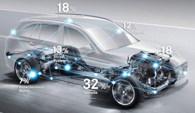 さまざまなパーツでエネルギーの効率化をはかり、燃費向上をはたしている