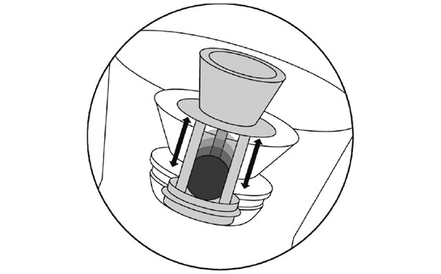 ビーフラスク グランデC520 構造