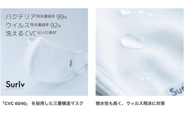 スリーヴ 抗菌ファブリックマスク