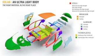 Renault EOLAB Concept|ルノー イオラブ コンセプト 57