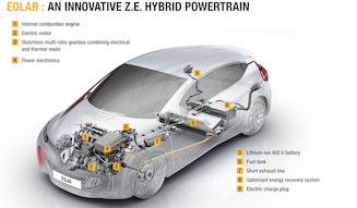 Renault EOLAB Concept|ルノー イオラブ コンセプト 60