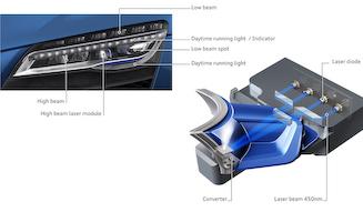 Audi R8 LMX|アウディ R8 LMX