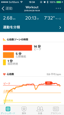 「Fitbit Charge HR™」が日本上陸