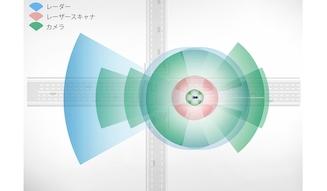 Nissan EV Prototype|日産 電気自動車 プロトタイプ