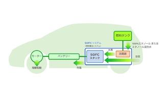 Nissan e-Bio Fuel-Cell 日産 eバイオ フューエル セル