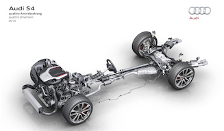 s_42_Audi_S4_SD_engine_009_large