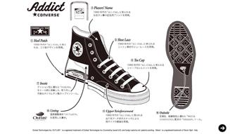 CONVERSE ADDICT コンバース アディクト コンバース・アディクトから、キャンバスタイプにニューカラー登場!