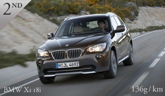 BMW X1 18i|ビー・エム・ダブリュー X1 18i