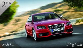 Audi S4|アウディ S4