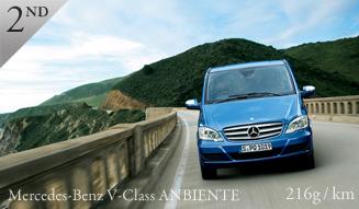 Mercedes-Benz V-Class ANBIENTE|メルセデス・ベンツ Vクラス アンビエンテ