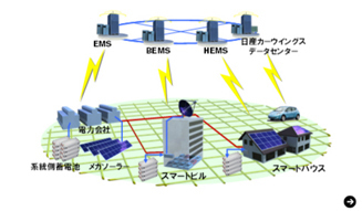 ELECTRIC DRIVING FOR SMART CITY|日産 リーフ編|06