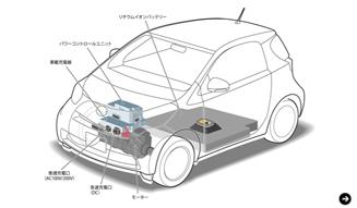あたらしい時代づくりに取り組むひとと企業──トヨタ自動車編|05