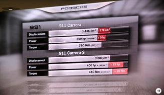 Porsche 911|ニュー911の真相に迫る! 『911スニーク・プレビュー』レポート|06