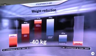 Porsche 911|ニュー911の真相に迫る! 『911スニーク・プレビュー』レポート|12