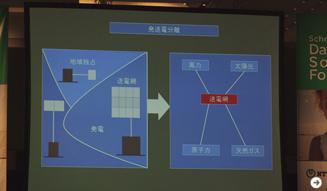 河野太郎,エネルギー政策,自然エネルギー,4