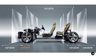 フォルクスワーゲン、モジュール化されたプラットフォームMQBを発表|Volkswagen 02