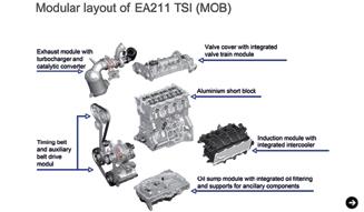 フォルクスワーゲン、モジュール化されたプラットフォームMQBを発表|Volkswagen 03