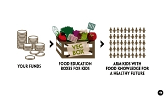 Food Revolution Day 05