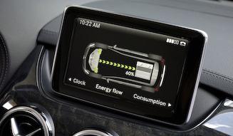 Mercedes Benz B-Class Electric Drive|メルセデス・ベンツ Bクラス エレクトリックドライブ