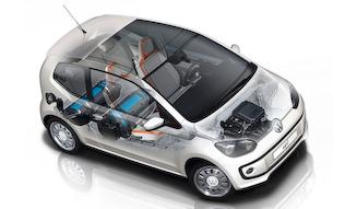 Volkswagen eco up!|フォルクスワーゲン エコ アップ!