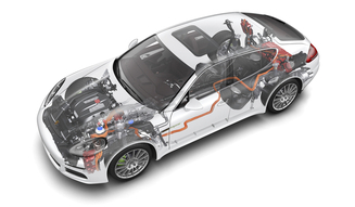 Porsche  Panamera S E-Hybrid| ポルシェ パナメーラ S E-ハイブリッド