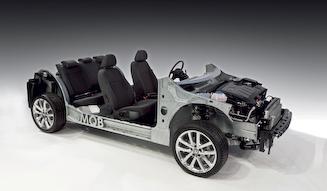 Volkswagen Group MQB|フォルクスワーゲン グループ MQB