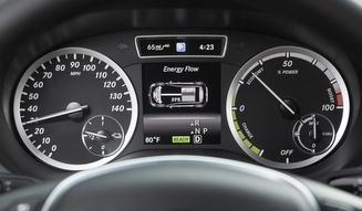 Mercedes-Benz B-Class Electric Drive|メルセデス・ベンツ Bクラス エレクトリック ドライブ