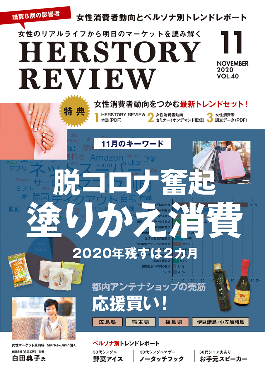 HERSTORY REVIEW vol.38(2020年9月号)